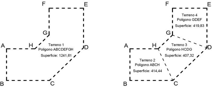 subdivision-predial